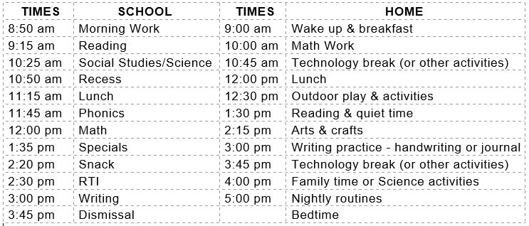 School vs. Home Schedules